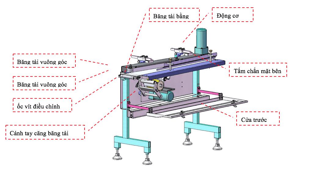 Hướng dẫn cách sử dụng máy đóng gói bánh cookie kem dạng nằm ZW-100E